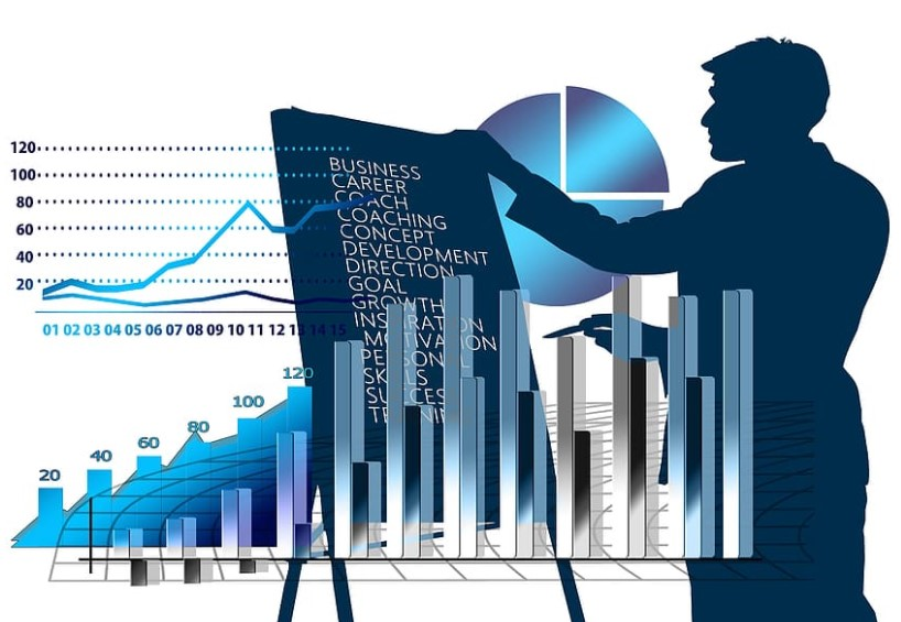 Paraiba World Profits Animated Graph